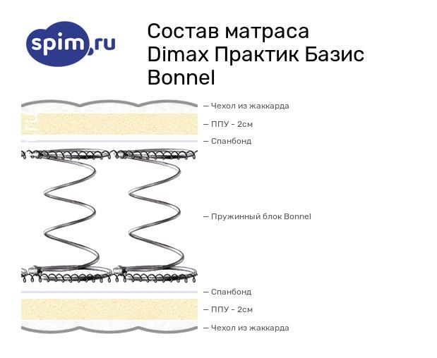 Схема состава матраса Dimax Практик Базис Bonnel в разрезе