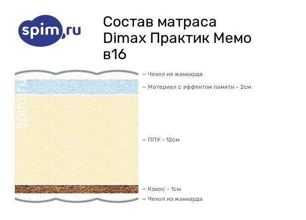 Схема состава матраса Dimax Практик Мемо в16 в разрезе