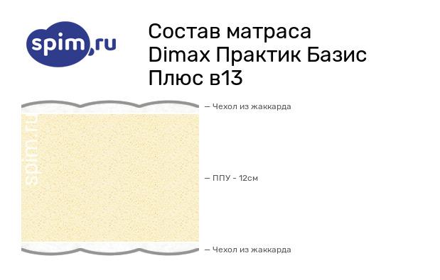 Схема состава матраса Dimax Практик Базис Плюс в13 в разрезе