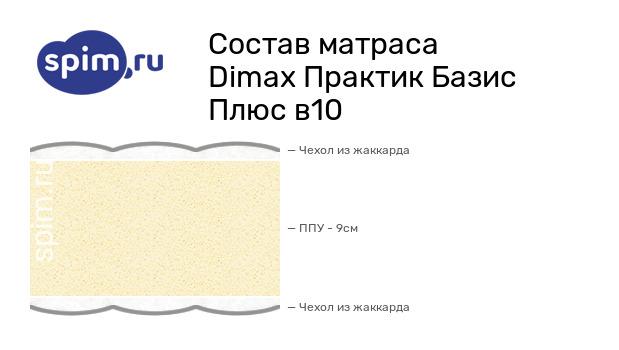Схема состава матраса Dimax Практик Базис Плюс в10 в разрезе