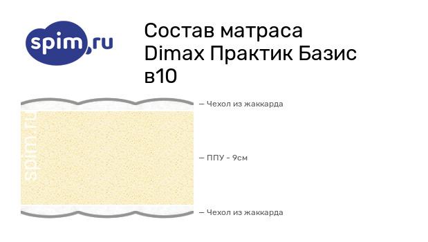 Схема состава матраса Dimax Практик Базис в10 в разрезе