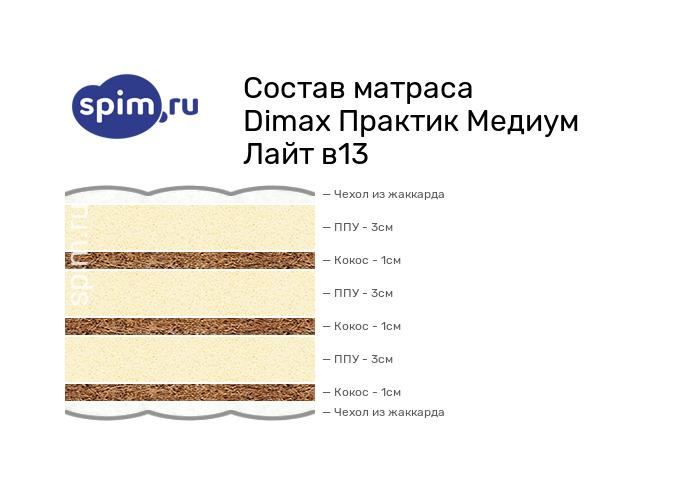 Схема состава матраса Dimax Практик Медиум лайт в13 в разрезе