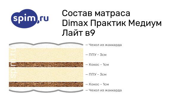 Схема состава матраса Dimax Практик Медиум Лайт в9 в разрезе