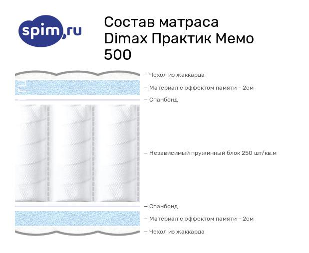 Схема состава матраса Dimax Практик Мемо 500 в разрезе