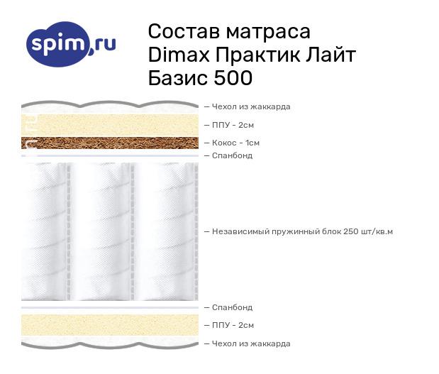 Схема состава матраса Dimax Практик Лайт Базис 500 в разрезе