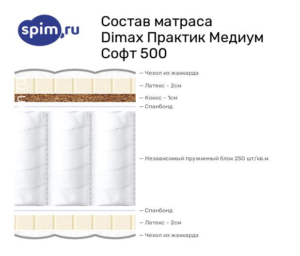 Схема состава матраса Dimax Практик Медиум Софт 500 в разрезе