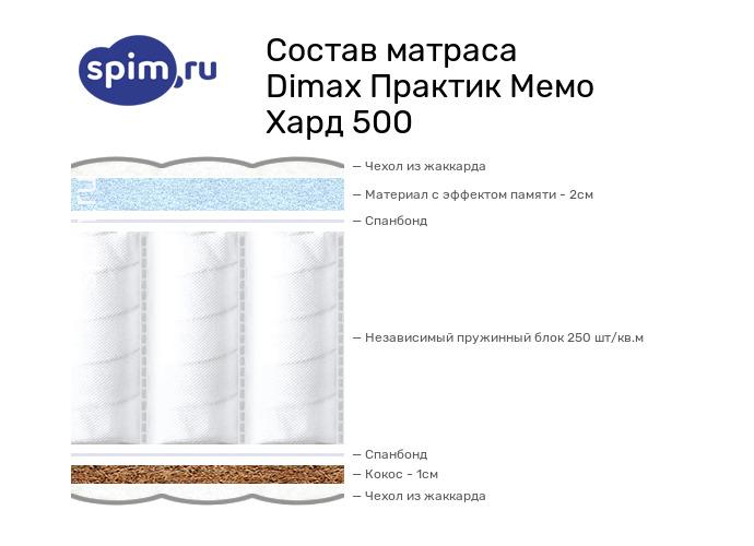 Схема состава матраса Dimax Практик Мемо Хард 500 в разрезе