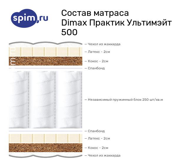 Схема состава матраса Dimax Практик Ультимэйт 500 в разрезе