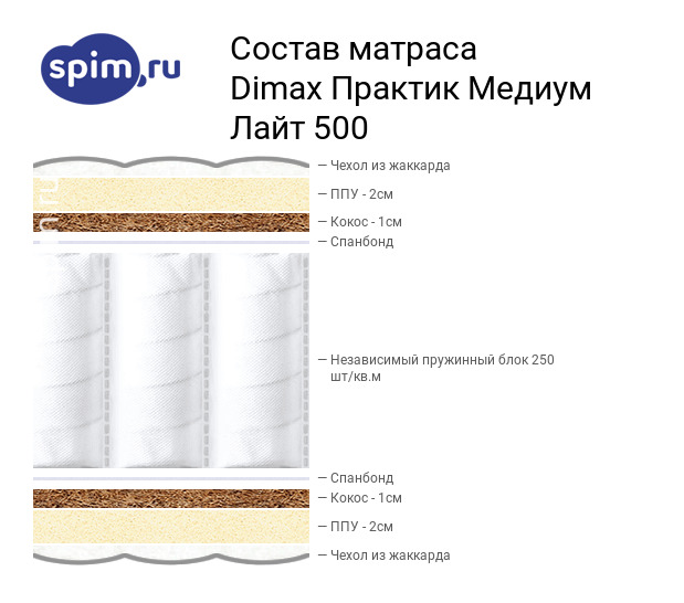 Схема состава матраса Dimax Практик Медиум Лайт 500 в разрезе