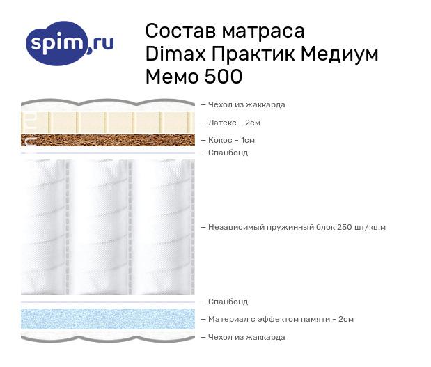 Схема состава матраса Dimax Практик Медиум Мемо 500 в разрезе