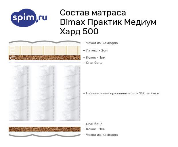 Схема состава матраса Dimax Практик Медиум Хард 500 в разрезе