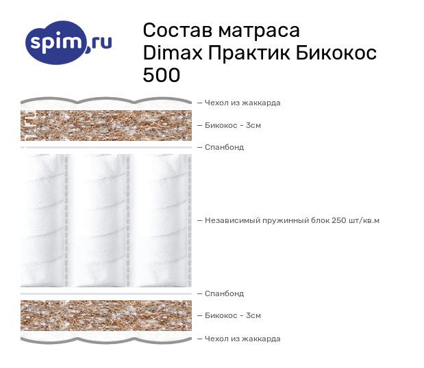 Схема состава матраса Dimax Практик Бикокос 500 в разрезе