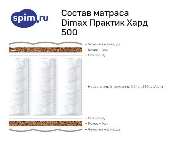 Схема состава матраса Dimax Практик Хард 500 в разрезе