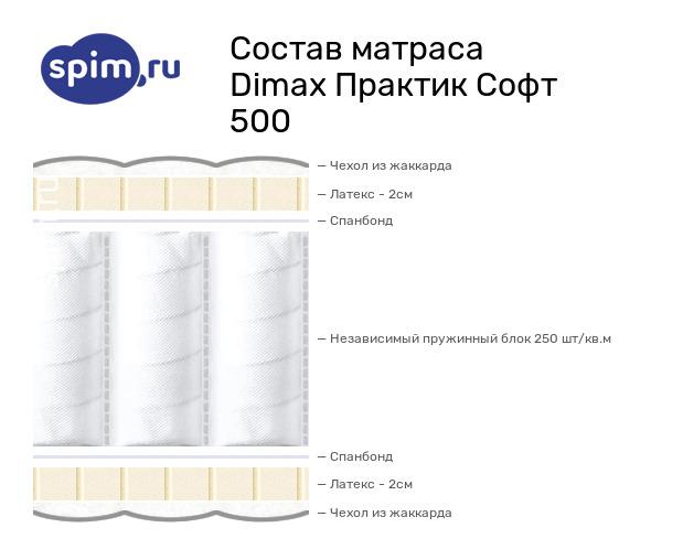 Схема состава матраса Dimax Практик Софт 500 в разрезе