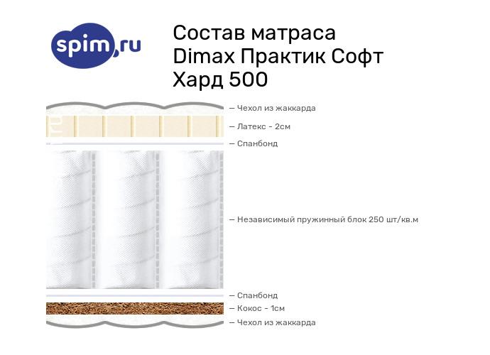Схема состава матраса Dimax Практик Софт Хард 500 в разрезе