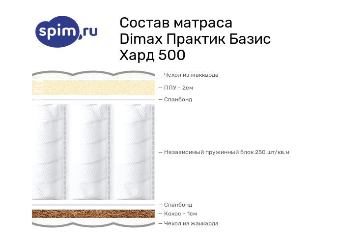 Схема состава матраса Dimax Практик Базис Хард 500 в разрезе