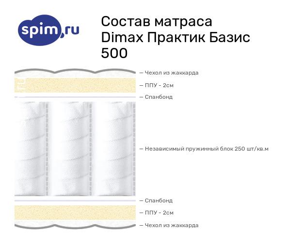 Схема состава матраса Dimax Практик Базис 500 в разрезе