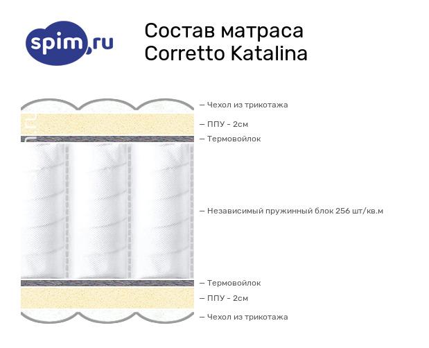 Пружинный матрас 160х200 аскона