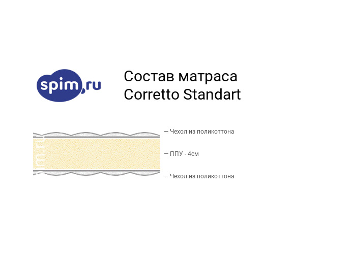 Схема состава матраса Corretto Standart в разрезе