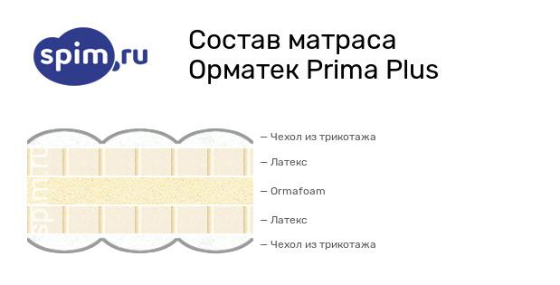 Схема состава матраса Орматек Prima Plus в разрезе