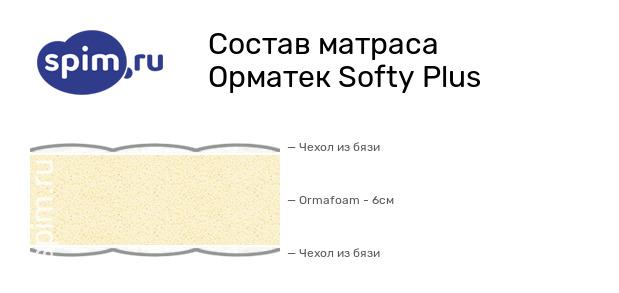 Схема состава матраса Орматек Softy Plus в разрезе
