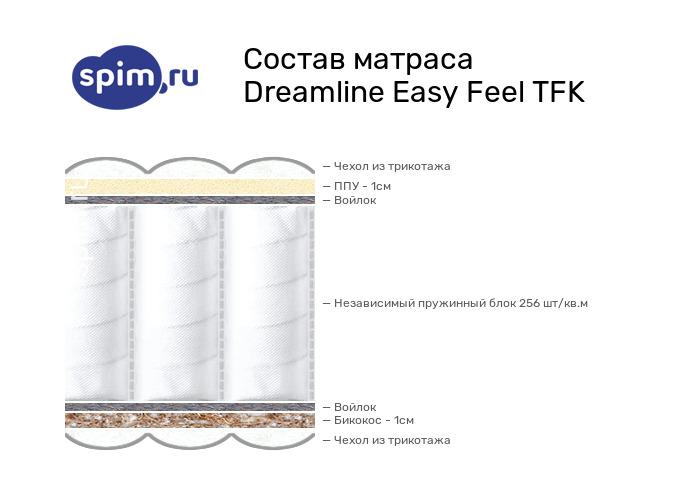 Схема состава матраса DreamLine Easy Feel TFK в разрезе