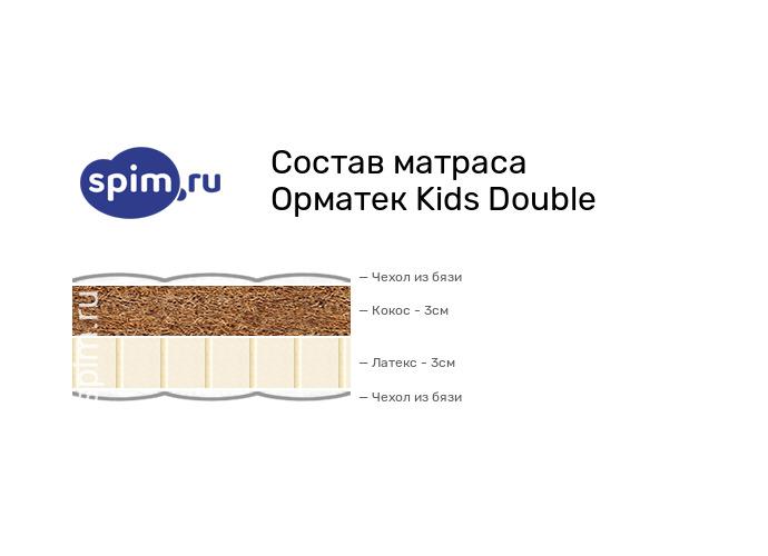 Схема состава матраса Орматек Kids Double в разрезе
