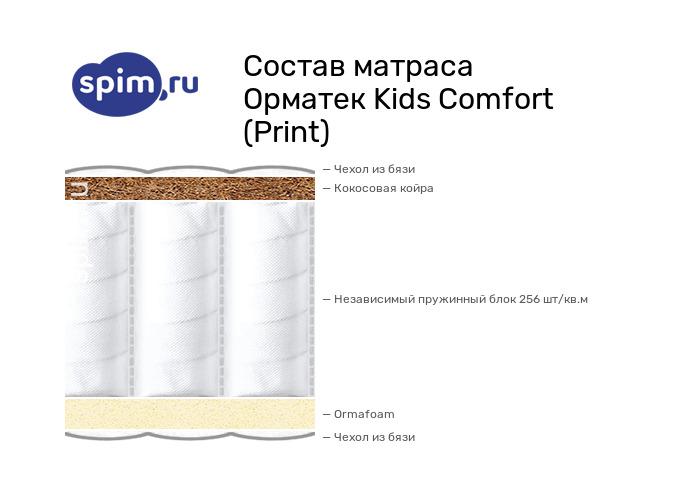 Схема состава матраса Орматек Kids Comfort в разрезе