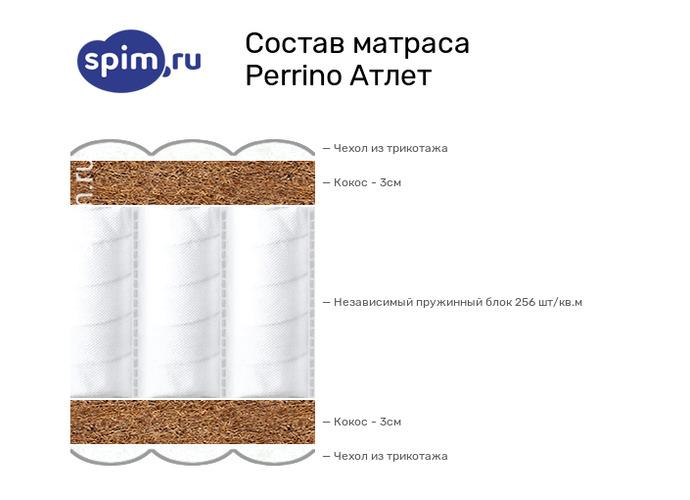 Схема состава матраса Perrino Атлет в разрезе