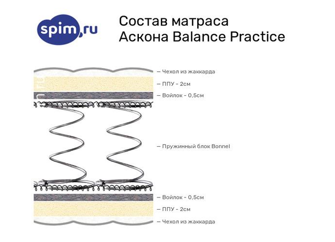 Схема состава матраса Аскона Balance Practice в разрезе