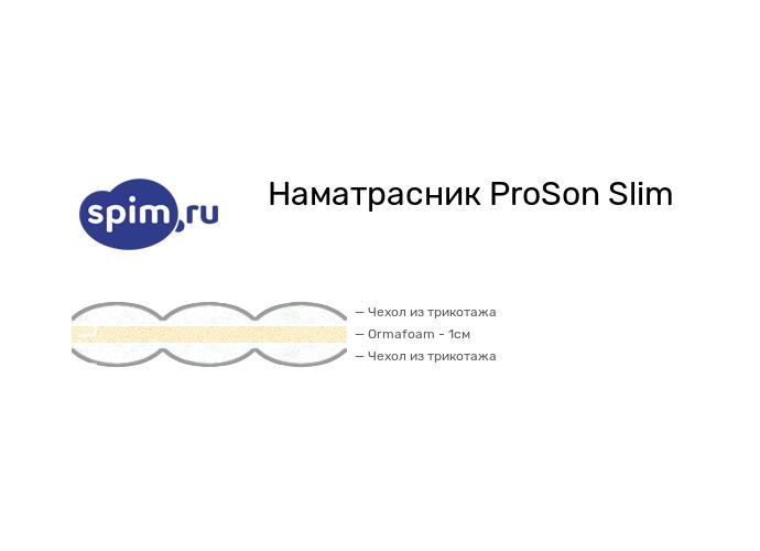 Схема состава матраса Орматек Slim в разрезе