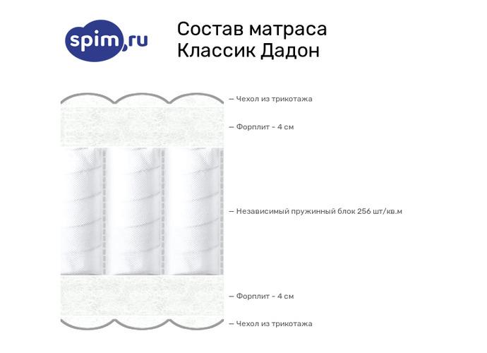 Схема состава матраса Consul Дадон в разрезе