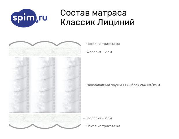 Схема состава матраса Consul Лициний в разрезе