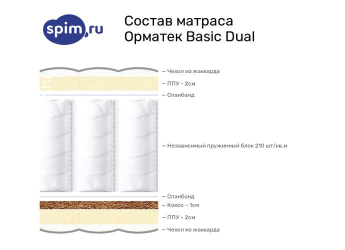 Схема состава матраса Орматек Basic Dual в разрезе
