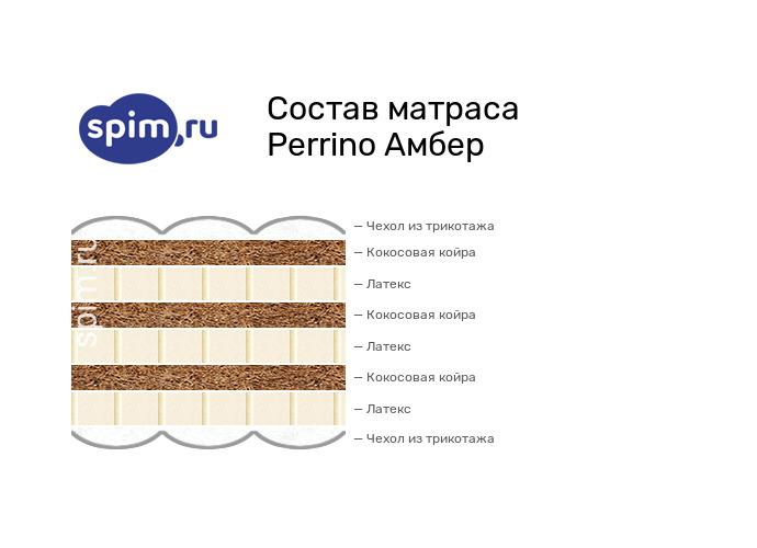 Схема состава матраса Perrino Амбер в разрезе