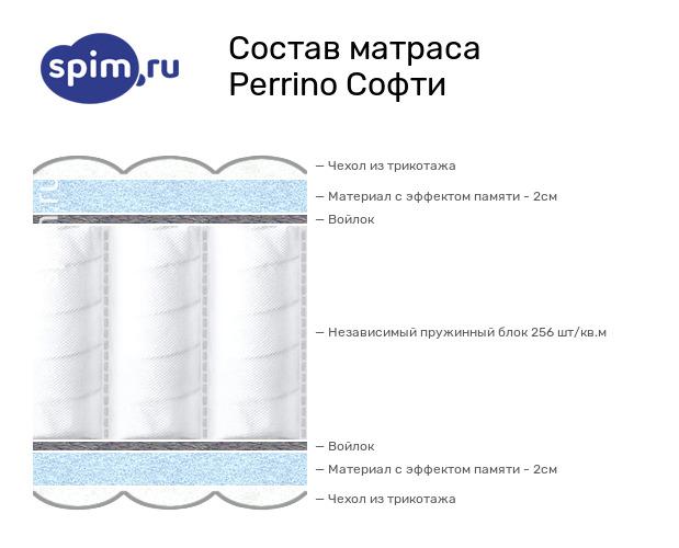Схема состава матраса Perrino Софти в разрезе