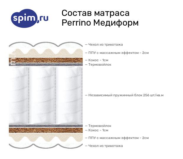 Схема состава матраса Perrino Медиформ в разрезе