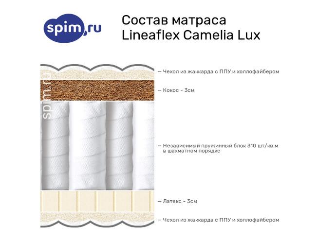 Схема состава матраса Lineaflex Camelia Lux в разрезе