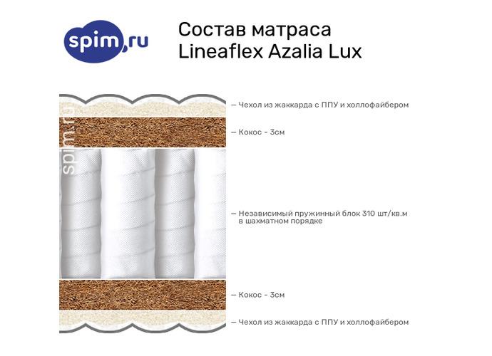 Схема состава матраса Lineaflex Azalia Lux в разрезе