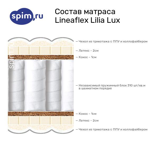 Схема состава матраса Lineaflex Lilia Lux в разрезе