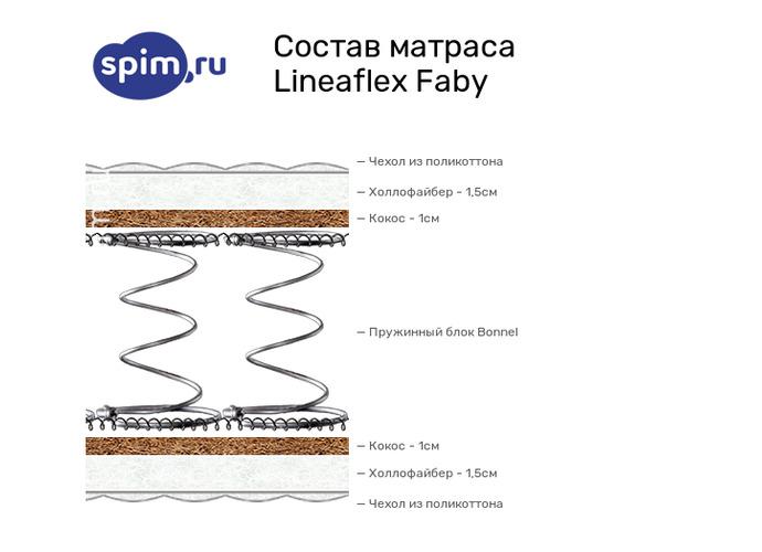Схема состава матраса Lineaflex Faby в разрезе