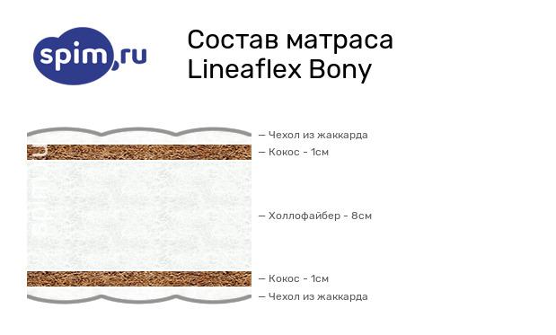Схема состава матраса Lineaflex Bony в разрезе