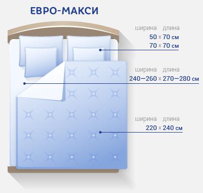 Размеры постельного белья евро-макси