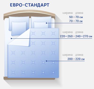 Размеры постельного белья евро