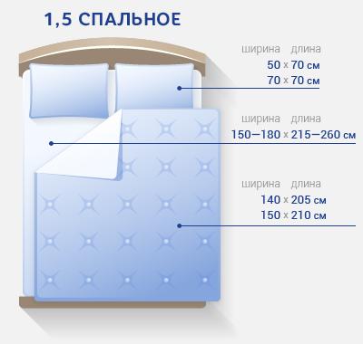 Размер полуторного постельного белья