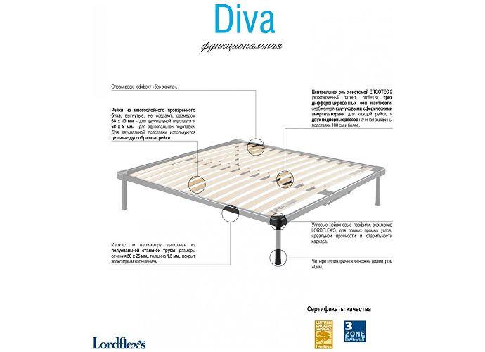 Основание Lordflex's Diva