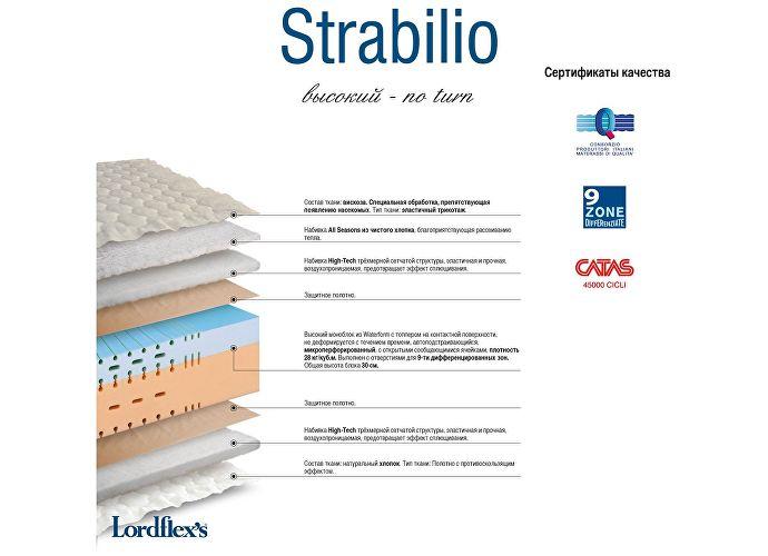 Матрас Lordflex Strabilio