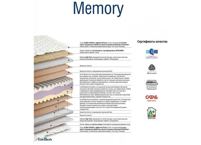 Матрас Lordflex Memory
