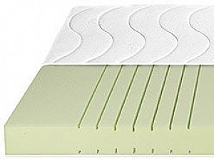 Schlaraffia Basic 160 (Basic Square 14)