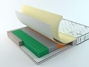 Rollmatratze Feder 500 P/+L